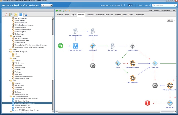The future of Extensibility for Automation Integration – The